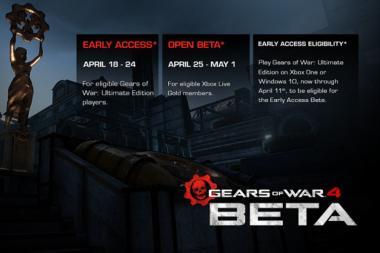 נחשפו תאריכי הבטא ל-Gears of War 4
